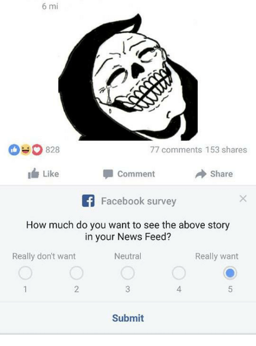 Facebook, News, and How: 6 mi  00828  Like  77 comments 153 shares  Comment  Share  f Facebook survey  How much do you want to see the above story  in your News Feed?  Really don't want  Neutral  Really want  4  Submit