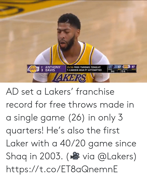 davis: 67 AERS87  F ANTHONY  AKERS 3 DAVIS  25/26 FREE THROWS TONIGHT  T-CAREER HIGH FT ATTEMPTED  ONUS  BONLE  BRD  :10.6  IAKERS AD set a Lakers' franchise record for free throws made in a single game (26) in only 3 quarters! He's also the first Laker with a 40/20 game since Shaq in 2003.   (🎥 via @Lakers)  https://t.co/ET8aQnemnE