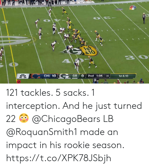 Memes, 🤖, and Chi: 810  CHI 10  GB 0 2nd 1:05 :36  1st & 10 121 tackles. 5 sacks. 1 interception. And he just turned 22 😳  @ChicagoBears LB @RoquanSmith1 made an impact in his rookie season. https://t.co/XPK78JSbjh