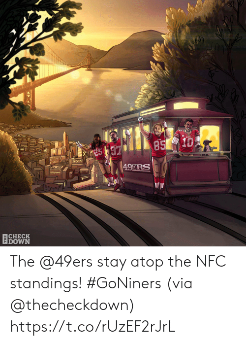 nfc: 85 10  s97  4.9ERS  |CHECK  DOWN The @49ers stay atop the NFC standings! #GoNiners  (via @thecheckdown) https://t.co/rUzEF2rJrL