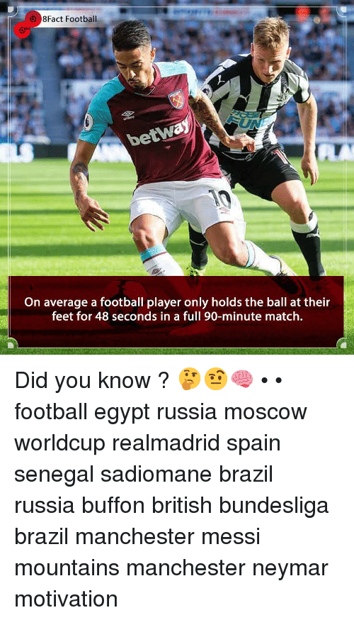 Football, Memes, and Neymar: 8Fact Football  betw  On average a football player only holds the ball at their  feet for 48 seconds in a full 90-minute match. Did you know ? 🤔🤨🧠 • • football egypt russia moscow worldcup realmadrid spain senegal sadiomane brazil russia buffon british bundesliga brazil manchester messi mountains manchester neymar motivation