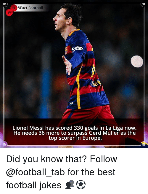Mullered: 8Fact Football  peko  Lionel Messi has scored 330 goals in La Liga now.  He needs 36 more to surpass Gerd Muller as the  top scorer in Europe. Did you know that? Follow @football_tab for the best football jokes 👥⚽️
