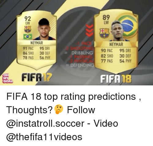 oris: 92  NEYMAR  91 PAC 95 ORI  84 SHO 30 DEF  78 PAS  56 PHY  FIFA  DRIBBLING  DEFENDING  89  NEYMAR  90 PAC  95 DRI  82 SHO 30 DEF  77 PAS  54 PHY  FIFA FIFA 18 top rating predictions , Thoughts?🤔 Follow @instatroll.soccer - Video @thefifa11videos