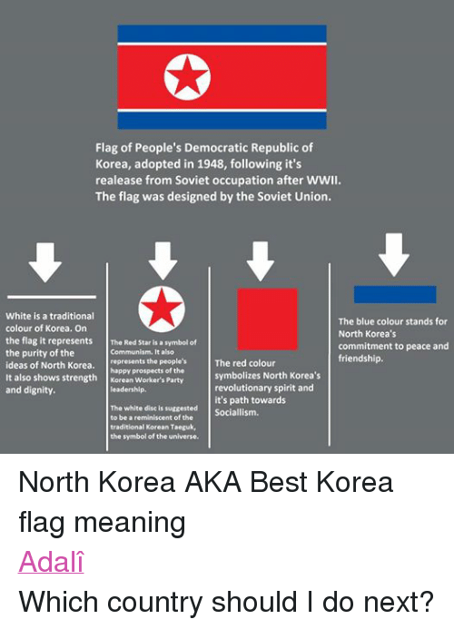 Flag Of Peoples Democratic Republic Of Korea Adopted In 1948