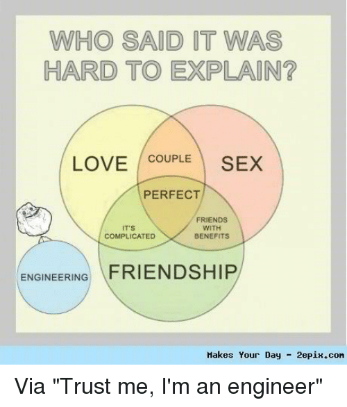 Love and sex with your friends