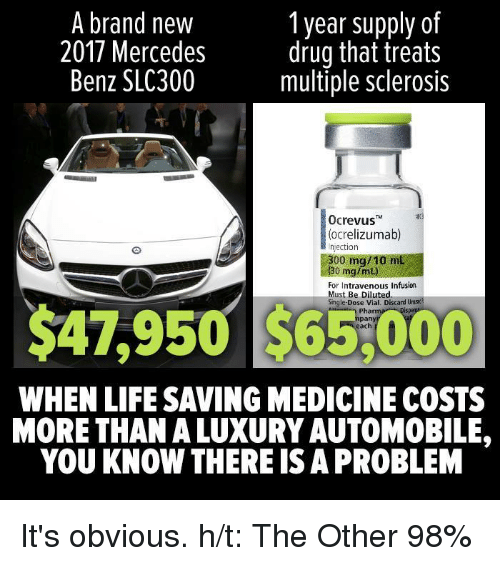 multiple sclerosis: A brand nevw  2017 Mercedes  Benz SLC300  1 year supply df  drug that treats  multiple sclerosis  Ocrevus  (ocrelizumab)  njection  300 mq/10 mL  o mg/mt  For Intravenous Infusion  Must Be Diluted  Singie-Dose Vial. Discard Un  Phar  $47,950 $65,000  ach  WHEN LIFE SAVING MEDICINE COSTS  MORE THAN A LUXURY AUTOMOBILE.  YOU KNOW THERE IS A PROBLEM It's obvious.   h/t: The Other 98%