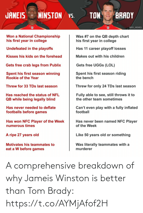 breakdown: A comprehensive breakdown of why Jameis Winston is better than Tom Brady: https://t.co/AYMjAfof2H