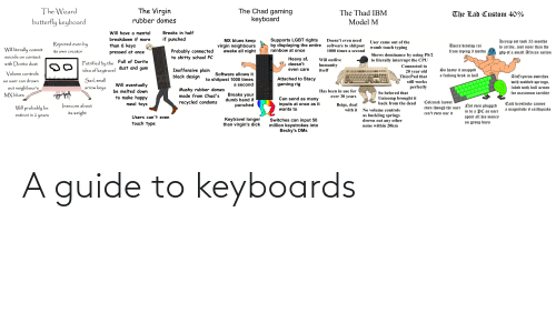 guide: A guide to keyboards