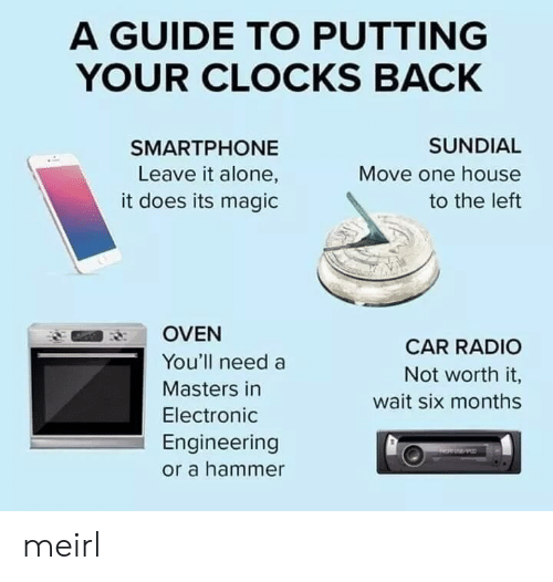 guide: A GUIDE TO PUTTING  YOUR CLOCKS BACK  SUNDIAL  SMARTPHONE  Leave it alone,  Move one house  it does its magic  to the left  OVEN  CAR RADIO  You'll need a  Not worth it,  Masters in  wait six months  Electronic  Engineering  or a hammer meirl