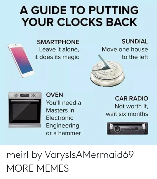 guide: A GUIDE TO PUTTING  YOUR CLOCKS BACK  SUNDIAL  SMARTPHONE  Leave it alone,  Move one house  it does its magic  to the left  OVEN  CAR RADIO  You'll need a  Not worth it,  Masters in  wait six months  Electronic  Engineering  or a hammer meirl by VarysIsAMermaid69 MORE MEMES