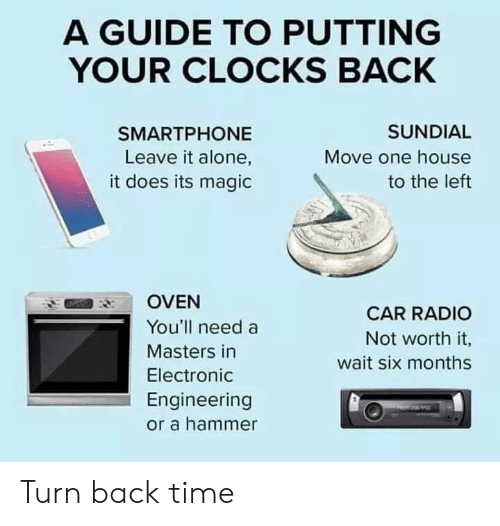 guide: A GUIDE TO PUTTING  YOUR CLOCKS BACK  SUNDIAL  SMARTPHONE  Move one house  Leave it alone,  it does its magic  to the left  OVEN  CAR RADIO  You'll need a  Not worth it,  Masters in  wait six month:s  Electronic  Engineering  or a hammer Turn back time