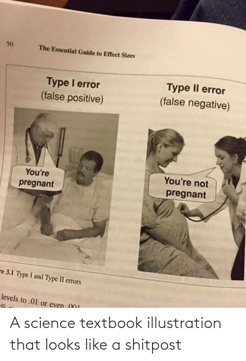 Looks Like: A science textbook illustration that looks like a shitpost