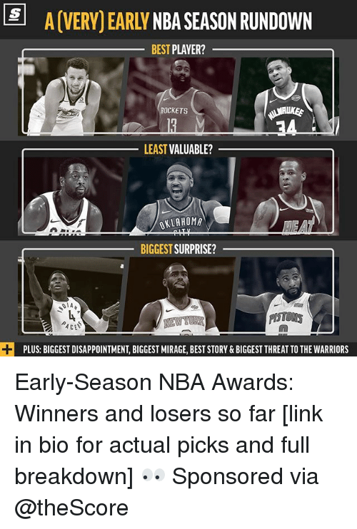 Basketball, Nba, and Sports: A(VERY)EARLY NBASEASON RUNDOWN  BEST PLAYER?  OCKETS  34  LEAST VALUABLE?  OKLAHOM  BIGGEST SURPRISE?  NEWYORK  CEV  PLUS: BIGGEST DISAPPOINTMENT, BIGGEST MIRAGE, BEST STORY &BIGGEST THREAT TO THE WARRIORS Early-Season NBA Awards: Winners and losers so far [link in bio for actual picks and full breakdown] 👀 Sponsored via @theScore