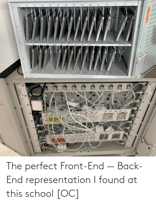 L: A3  A4  c3  /////////  ......  ........L..U  DE-- 1T  18-Iet 1  -  --  -- The perfect Front-End — Back-End representation I found at this school [OC]