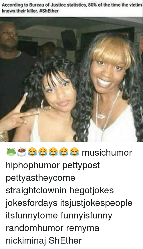 Memes, Justice, and Statistics: According to Bureau of Justice statistics, 80% of the time the victim  knows their killer. 🐸☕😂😂😂😂😂 musichumor hiphophumor pettypost pettyastheycome straightclownin hegotjokes jokesfordays itsjustjokespeople itsfunnytome funnyisfunny randomhumor remyma nickiminaj ShEther