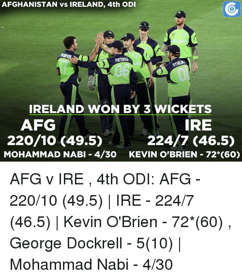 odie: AFGHANISTAN vs IRELAND, 4th ODI  IRELAND WON BY 3 WICKETS  IRE  AFG  220/10 (49.5)  224/7 (46.5)  MOHAMMAD NABI 4/30  KEVIN O'BRIEN 72 (60) AFG v IRE , 4th ODI: AFG - 220/10 (49.5) |  IRE - 224/7 (46.5) | Kevin O'Brien - 72*(60) , George Dockrell - 5(10) | Mohammad Nabi - 4/30