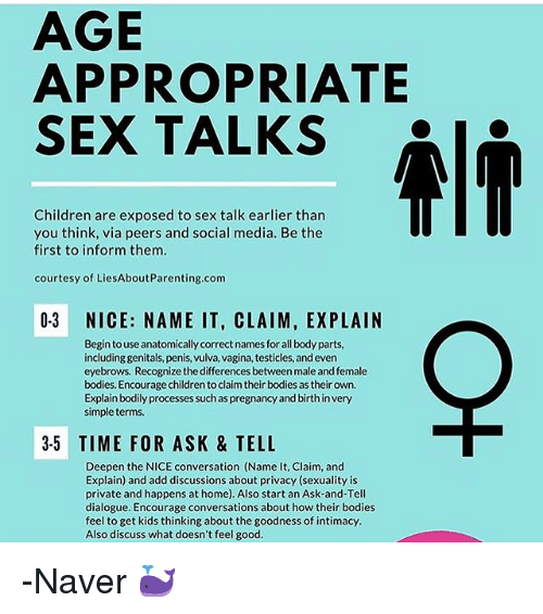 Amusing piece How to have sex talk necessary