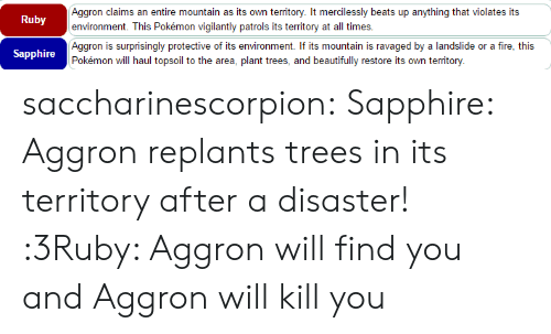 Fire, Pokemon, and Tumblr: Aggron claims an entire mountain as its own territory. It mercilessly beats up anything that violates its  environment. This Pokémon vigilantly patrols its territory at all times.  Ruby  Aggron is surprisingly protective of its environment. If its mountain is ravaged by a landslide or a fire, this  Pokémon will haul topsoil to the area, plant trees, and beautifully restore its own territory.  Sapphire saccharinescorpion:  Sapphire: Aggron replants trees in its territory after a disaster! :3Ruby: Aggron will find you and Aggron will kill you
