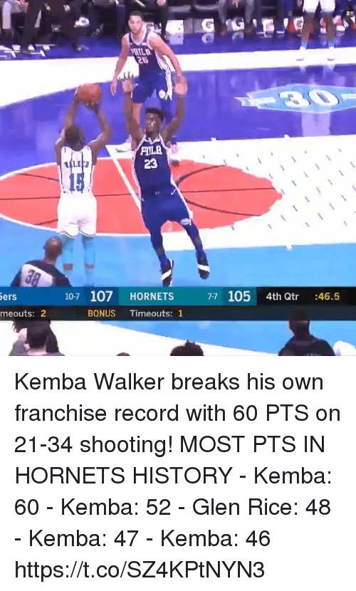 Memes, History, and Record: AILA  23  ers  10-7 107 HORNETS  77  105  4th Qtr 46.5  meouts: 2  BONUS Timeouts: 1 Kemba Walker breaks his own franchise record with 60 PTS on 21-34 shooting!   MOST PTS IN HORNETS HISTORY - Kemba: 60  - Kemba: 52 - Glen Rice: 48 - Kemba: 47 - Kemba: 46  https://t.co/SZ4KPtNYN3