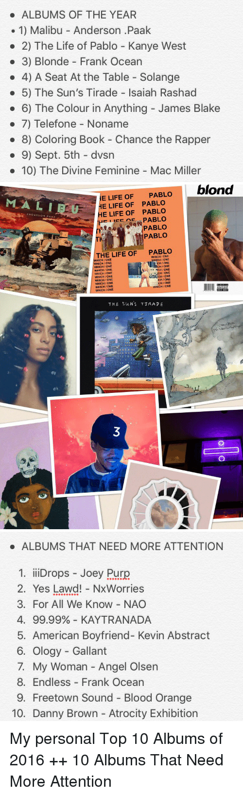 malibu: ALBUMS OF THE YEAR  1) Malibu Anderson .Paak  2) The Life of Pablo Kanye West  3) Blonde Frank Ocean  4) A Seat At the Table Solange  5) The Sun's Tirade Isaiah Rashad  6) The Colour in Anything James Blake  7) Telefone No  8) Coloring Book Chance the Rapper  9) Sept. 5th dvsn  10) The Divine Feminine Mac Miller   blond  MAL I UE HE LIFE OF PABLO  E LIFE OF PABLO  AND  RSON PAAK  PABLO  HE CA PABLO  PABLO  THE LIFE OF  PABLO  HICH ONE  CH ONE.  WHICH JONE  -CH ONE  WHICH ONE.  ONE  HIONE  WHICH ONE  WHICH ONE.  ICH ONE  CH ONE  WHICH iONE  WHICH ONE  WHICH ONE  THE Su NS TTAA DE   ALBUMS THAT NEED MORE ATTENTION  1. iiiDrops Joey Purp  2. Yes Lawd! NxWorries  3. For All We Know NAO  4. 99.99% KAYTRANADA  5. American Boyfriend- Kevin Abstract  6. Ology Gallant  7. My Woman Angel Olsen  8. Endless Frank Ocean  9. Freetown Sound Blood Orange  10. Danny Brown Atrocity Exhibition My personal Top 10 Albums of 2016 ++ 10 Albums That Need More Attention