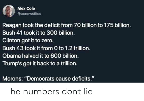 "Obama, Zero, and Back: Alex Cole  @acnewsitics  Reagan took the deficit from 70 billion to 175 billion.  Bush 41 took it to 300 billion.  Clinton got it to zero.  Bush 43 took it from 0 to 1.2 trillion.  Obama halved it to 600 billion.  Trump's got it back to a trillion.  Morons: ""Democrats cause deficits. The numbers dont lie"