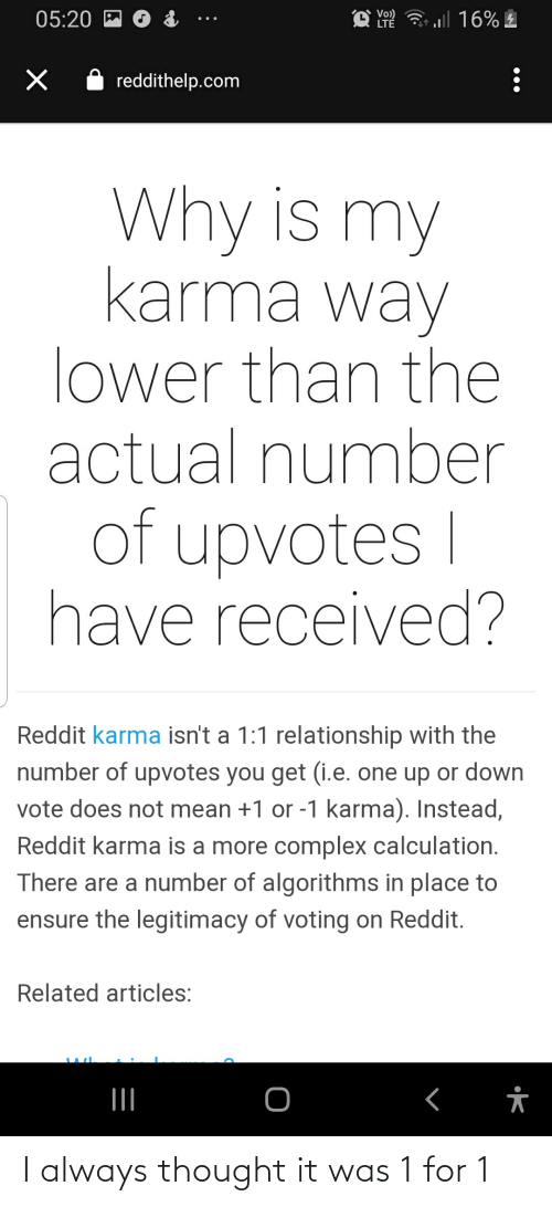 Calculation: all 16% £  Vo)  LTÉ  05:20  reddithelp.com  Why is my  karma way  lower than the  actual number  of upvotes I  have received?  Reddit karma isn't a 1:1 relationship with the  number of upvotes you get (i.e. one up or down  vote does not mean +1 or -1 karma). Instead,  Reddit karma is a more complex calculation.  There are a number of algorithms in place to  ensure the legitimacy of voting on Reddit.  Related articles: I always thought it was 1 for 1