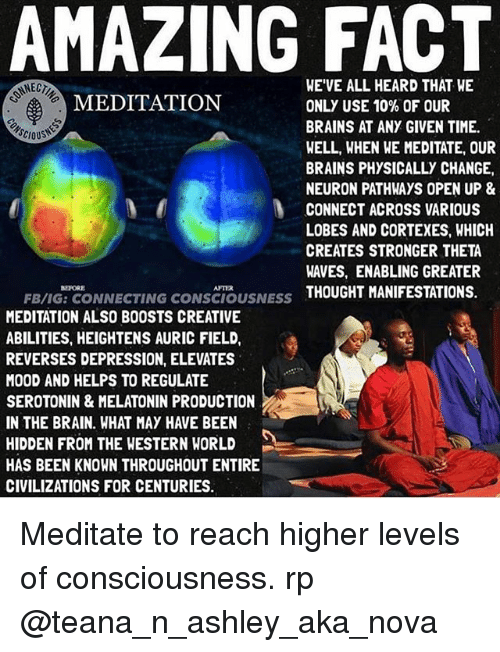 Brains, Memes, and Mood: AMAZING FACT  WEVE ALL HEARD THAT WE  MEDITATION  ONLY USE 10% OF OUR  BRAINS AT ANY GIVEN TIME.  WELL, WHEN WE MEDITATE, OUR  BRAINS PHYSICALLY CHANGE,  NEURON PATHWAYS OPEN UP&  N CONNECT ACROSS VARIOUS  LOBES AND CORTEXES, WHICH  CREATES STRONGER THETA  WAVES, ENABLING GREATER  THOUGHT MANIFESTATIONS.  FB/IG: CONNECTING CONSCIOUSNESS  MEDITATION ALSO BOOSTS CREATIVE  ABILITIES, HEIGHTENS AURIC FIELD,  REVERSES DEPRESSION, ELEVATES  MOOD AND HELPS TO REGULATE  SEROTONIN & MELATONIN PRODUCTION  IN THE BRAIN. WHAT MAY HAVE BEEN  HIDDEN FROM THE WESTERN WORLD  HAS BEEN KNOWN THROUGHOUT ENTIRE  CIVILIZATIONS FOR CENTURIES. Meditate to reach higher levels of consciousness. rp @teana_n_ashley_aka_nova
