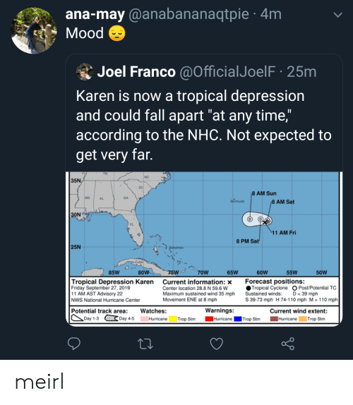 "joel: ana-may @anabananaqtpie 4m  Мood  Joel Franco@OfficialJoelF25m  Karen is now a tropical depression  and could fall apart ""at any time,""  according to the NHC. Not expected to  get very far.  II  NC  35N  Sc  8 AM Sun  MS  GA  AL  Bermuda  8 AM Sat  30N  11 AM Fri  8 PM Sat  25N  Cuba  85W  80W  75W  70W  65W  60W  55W  50W  Tropical Depression Karen  Friday September 27, 2019  11 AM AST Advisory 22  NWS National Hurricane Center  Forecast positions:  Tropical Cyclone O Post/Potential TC  Sustained winds:  S 39-73 mph H 74-110 mph M> 110 mph  Current information: x  Center location 28.8 N 59.6 W  Maximum sustained wind 35 mph  Movement ENE at 8 mph  D 39 mph  Warnings:  Potential track area:  88Day 4-5  Watches:  Current wind extent:  Hurricane  Hurricane  Day 1-3  Trop Stm  Hurricane  Trop Stm  Trop Stm meirl"