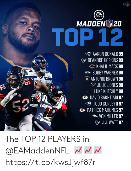 hopkins: aNFL  EA  SPORTS  MADDEN20  NFL  TOP 12  AARON DONALD 99  DEANDRE HOPKINS 99  CKHALIL MACK 99  BOBBY WAGNER 99  RAIDERS  ANTONIO BROWN 98  JULIO JONES 98  LUKE KUECHLY 98  DAVID BAKHTIARI 97  52-  TODD GURLEY II 97  PATRICK MAHOMES 97  VON MILLER 97  J.J. WATT 97 The TOP 12 PLAYERS in @EAMaddenNFL! 📈📈📈 https://t.co/kwsJjwf87r