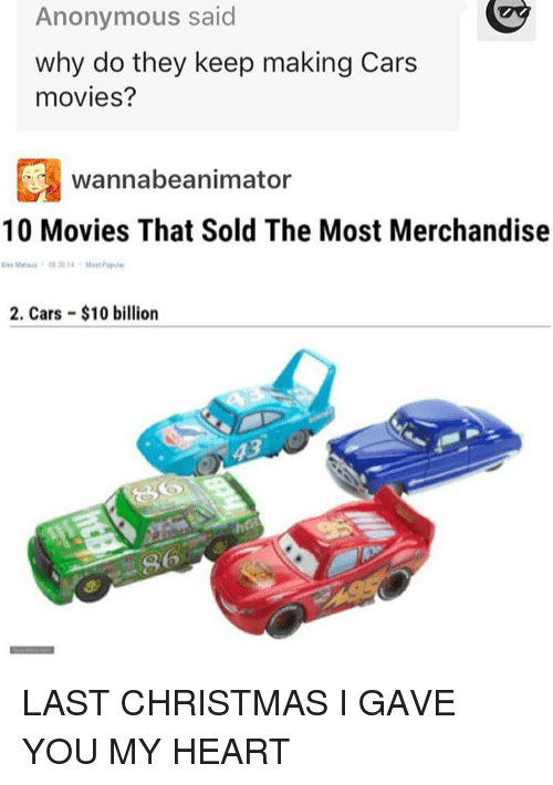 merchandiser: Anonymous said  why do they keep making Cars  movies?  wannabeanimator  10 Movies That Sold The Most Merchandise  2. Cars $10 billion LAST CHRISTMAS I GAVE YOU MY HEART