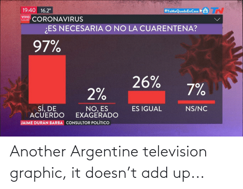 argentine: Another Argentine television graphic, it doesn't add up...