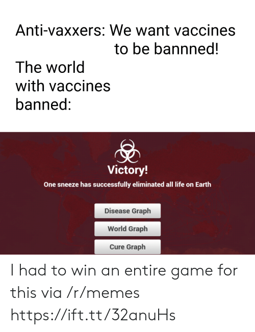 Anti Vaxxers: Anti-vaxxers: We want vaccines  to be bannned!  The world  with vaccines  banned:  Victory!  One sneeze has successfully eliminated all life on Earth  Disease Graph  World Graph  Cure Graph I had to win an entire game for this via /r/memes https://ift.tt/32anuHs