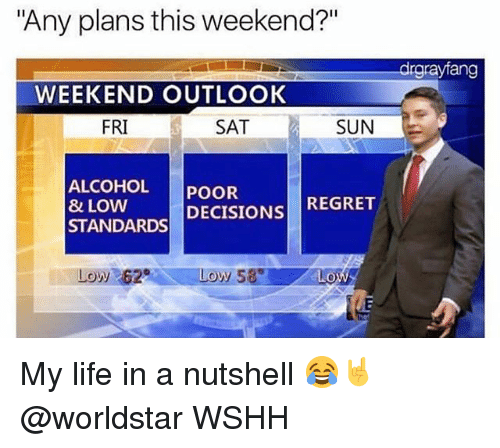"regretful: ""Any plans this weekend?""  drgrayfang  WEEKEND OUTLOOK  FRI  SAT  SUN  ALCOHOL POOR  & LOW  STANDARDS DECISIONS REGRET  Low 62。 My life in a nutshell 😂🤘 @worldstar WSHH"