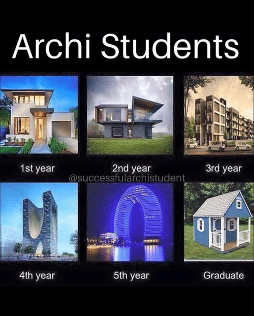 Archi,  Year, and  Students: Archi Students  3rd year  2nd year  @successfularchistudent  1st year  Graduate  5th year  4th year