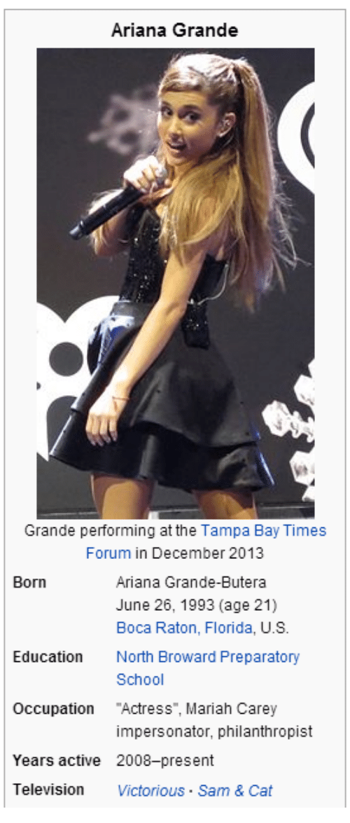"June 26: Ariana Grande  Grande performing at the Tampa Bay Times  Forum in December 2013  Born  Ariana Grande-Butera  June 26, 1993 (age 21)  Boca Raton, Florida, U.S  Education North Broward Preparatory  School  Occupation  ""Actress"", Mariah Carey  impersonator, philanthropist  Years active 2008-present  Television Victorious Sam & Cat"