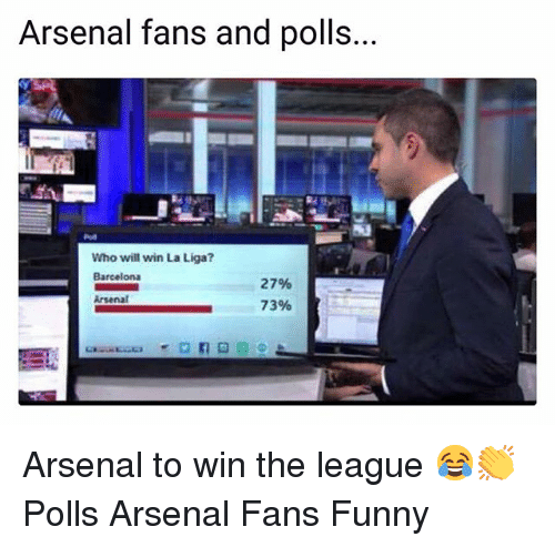 Arsenal, Funny, and Memes: Arsenal fans and polls...  Who will win La Liga?  Arsenal  73% Arsenal to win the league 😂👏 Polls Arsenal Fans Funny