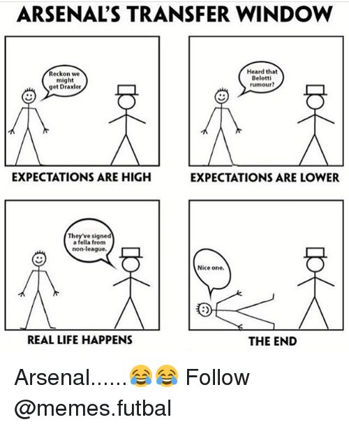 Reckonize: ARSENALS TRANSFER WINDOW  Heard that  Reckon we  Belotti  might  rumour?  get Draxler  EXPECTATIONS ARE HIGH  EXPECTATIONS ARE LOWER  They've signed  a fella from  non-league.  r  Nice one.  REAL LIFE HAPPENS  THE END Arsenal......😂😂 Follow @memes.futbal