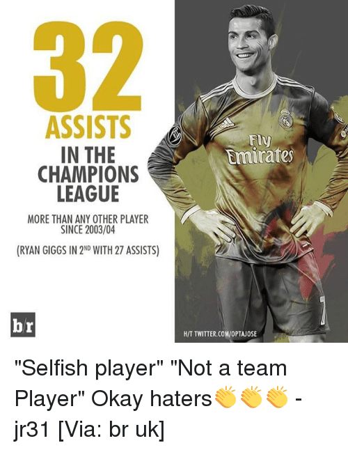 """ryan giggs: ASSISTS  Fly  IN THE  Emirates  CHAMPIONS  N  LEAGUE  MORE THAN ANY OTHER PLAYER  SINCE 2003/04  (RYAN GIGGS IN 2ND WITH 27 ASSISTS)  br  HIT TWITTER.COM/OPTANOSE """"Selfish player"""" """"Not a team Player""""  Okay haters👏👏👏  -jr31  [Via: br uk]"""