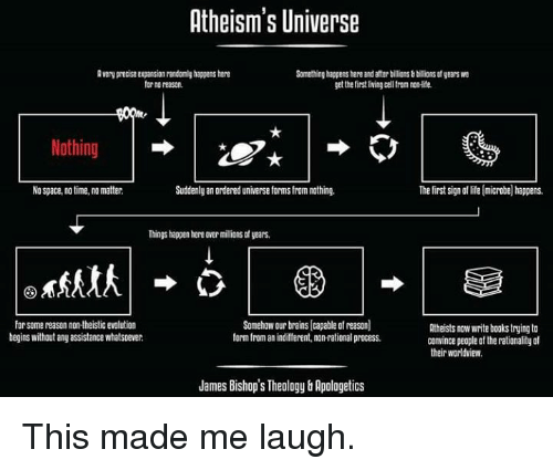 Brains, Memes, and Brain: Atheism's Universe  Avery precise expansion randomly happens here  Something happenshereand after billions Bbilionsttyearswe  get the first living cell from non-ife.  for no reason.  Nothing  The first sign oflife microbe happens.  Na space, no time, no matter.  Suddenly an ordered universe formsfrom nothing.  Things happen hereovermillionsofyears,  Somehow our brains capable ofreason)  for some reason nonHheistic evolution  Atheists now write bookstrying to  begins without any assistance whatsoever  form from anindifferent, non-rational process.  convince peopleof the rationality of  their worldview.  James Bishop's Theology Apologetics This made me laugh.