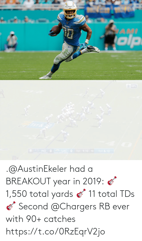 total: .@AustinEkeler had a BREAKOUT year in 2019: 🎸 1,550 total yards 🎸 11 total TDs 🎸 Second @Chargers RB ever with 90+ catches https://t.co/0RzEqrV2jo