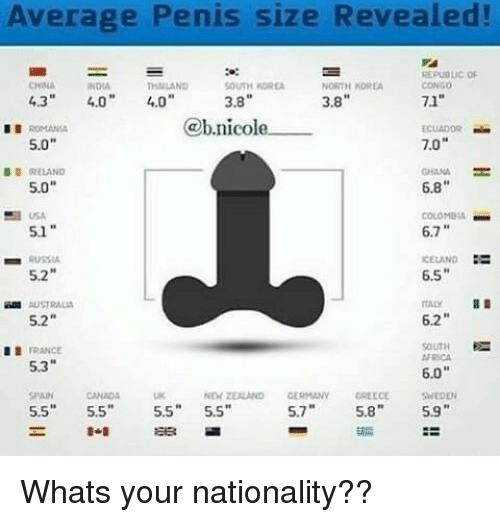 French Penis Size