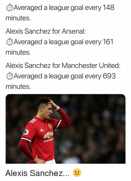 Arsenal, Memes, and Manchester United: Averaged a league goal every 148  minutes.  Alexis Sanchez for Arsenal:  Averaged a league goal every 161  minutes.  Alexis Sanchez for Manchester United:  Averaged a league goal every 693  minutes.  CH Alexis Sanchez... ☹️
