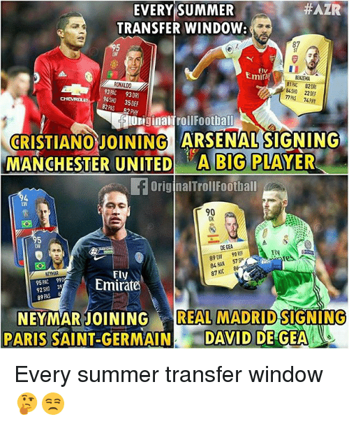 Geas:  #AZR  EVERY SUMMER  TRANSFER WINDOW:  87  ST  LW  Flv  Emira  BENZEMA  ROKALDO  93PAC 93DR  94SHO 35DEF  84SHO 22 DEF  77 PAS 74PHY  82 PAS  82PHY  lOriginalifrollFootball  CRISTIANO JOINING ARSENAL SIGNING  MANCHESTER UNITED A BIG PLAYER  OriginalTrollFoothall  90  GK  LW  DE GEA  FlN  89 DN 90 RE  84 HAN 57SP  87 KC  0  Fly  EYMAR  95PAC 99  92SHO 39  89  Emirate  REAL MADRID  NEYMARJOINING SIGNING  PARIS SAINT GERMAINDAVID DE GEA Every summer transfer window🤔😒