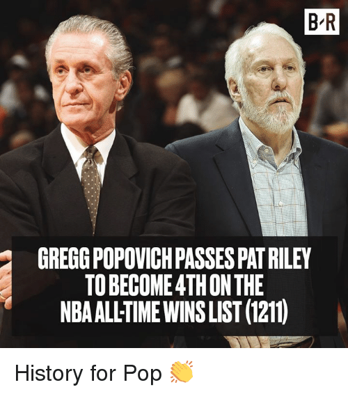 Pop, History, and Time: B R  GREGG POPOVICH PASSES PAT RILEY  TO BECOME4TH ON THE  NBAALL-TIME WINS LIST 1211) History for Pop 👏