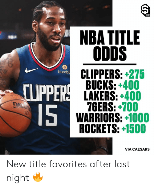 Philadelphia 76ers, Los Angeles Lakers, and Nba: B-R  NBA TITLE  ODDS  bumbl  CLIPPERS: 275  BUCKS:+400  LAKERS: +400  76ERS: +700  WARRIORS: +1000  ROCKETS: +1500  I5  VIA CAESARS New title favorites after last night 🔥