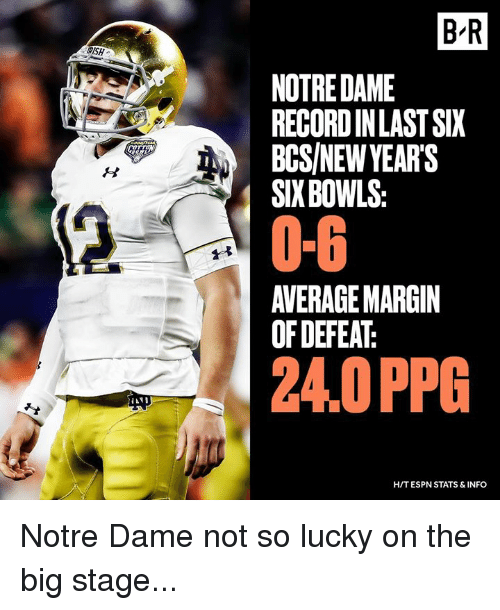 Espn, Notre Dame, and Ppg: B-R  RISH  NOTRE DAME  RECORDINLAST SIX  BCS/NEWYEAR'S  SIX BOWLS  0-6  AVERAGE MARGIN  OF DEFEAT  24.0 PPG  H/T ESPN STATS &INFO Notre Dame not so lucky on the big stage...