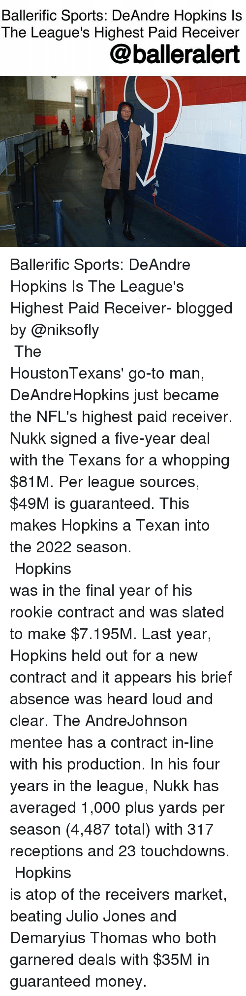 Heardly: Ballerific Sports: DeAndre Hopkins ls  The League's Highest Paid Receiver  @balleralert Ballerific Sports: DeAndre Hopkins Is The League's Highest Paid Receiver- blogged by @niksofly ⠀⠀⠀⠀⠀⠀⠀⠀⠀⠀⠀⠀⠀⠀⠀⠀⠀⠀⠀⠀⠀⠀⠀⠀⠀⠀⠀⠀⠀⠀⠀⠀⠀⠀⠀⠀ The HoustonTexans' go-to man, DeAndreHopkins just became the NFL's highest paid receiver. Nukk signed a five-year deal with the Texans for a whopping $81M. Per league sources, $49M is guaranteed. This makes Hopkins a Texan into the 2022 season. ⠀⠀⠀⠀⠀⠀⠀⠀⠀⠀⠀⠀⠀⠀⠀⠀⠀⠀⠀⠀⠀⠀⠀⠀⠀⠀⠀⠀⠀⠀⠀⠀⠀⠀⠀⠀ Hopkins was in the final year of his rookie contract and was slated to make $7.195M. Last year, Hopkins held out for a new contract and it appears his brief absence was heard loud and clear. The AndreJohnson mentee has a contract in-line with his production. In his four years in the league, Nukk has averaged 1,000 plus yards per season (4,487 total) with 317 receptions and 23 touchdowns. ⠀⠀⠀⠀⠀⠀⠀⠀⠀⠀⠀⠀⠀⠀⠀⠀⠀⠀⠀⠀⠀⠀⠀⠀⠀⠀⠀⠀⠀⠀⠀⠀⠀⠀⠀⠀ Hopkins is atop of the receivers market, beating Julio Jones and Demaryius Thomas who both garnered deals with $35M in guaranteed money.