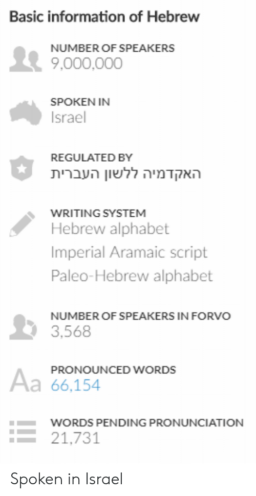 Paleo Hebrew Alphabet Meaning