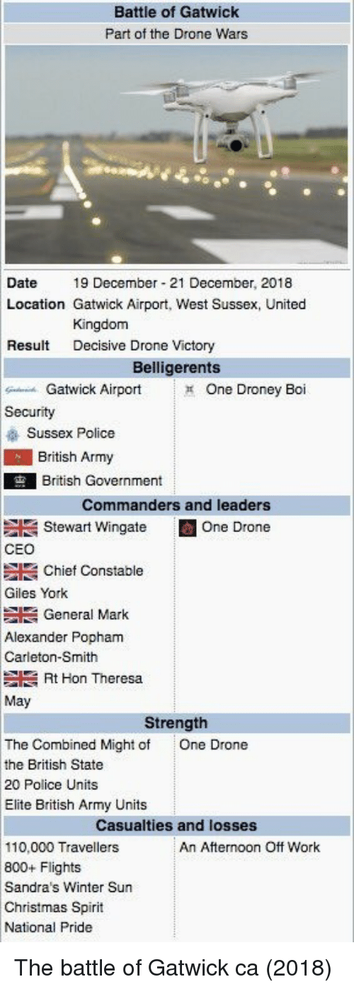 giles: Battle of Gatwick  Part of the Drone Wars  Date19 December 21 December, 2018  Location Gatwick Airport, West Sussex, United  Kingdom  Decisive Drone Victory  Result  Belligerents  Gatwick Airport  One Droney Boi  Security  Sussex Police  British Army  British Government  Commanders and leaders  Stewart Wingate E One Drone  CEO  Giles York  Alexander Popham  Chief Constable  General Mark  Carleton-Smith  Rt Hon Theresa  May  Strength  The Combined Might of  the British State  20 Police Units  Elite British Army Units  One Drone  Casualties and losses  110,000 Travellers  800+ Flights  Sandra's Winter Sun  Christmas Spirit  National Pride  An Afternoon Off Work The battle of Gatwick ca (2018)