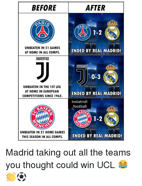 Football, Memes, and Real Madrid: BEFORE  AFTER  1-2  UNBEATEN IN 51 GAMES  AT HOME IN ALL COMPS.  JUUENTUS  ENDED BY REAL MADRID!  UUENTUS  UNBEATEN IN THE 1ST LEG  AT HOME IN EUROPEAN  COMPETITIONS SINCE 1962  ENDED BY REAL MADRID!  instatroll  football  BAYER  UCHE  UNBEATEN IN 21 HOME GAMES  THIS SEASON IN ALL COMPS  ENDED BY REAL MADRID! Madrid taking out all the teams you thought could win UCL 😂👏⚽️